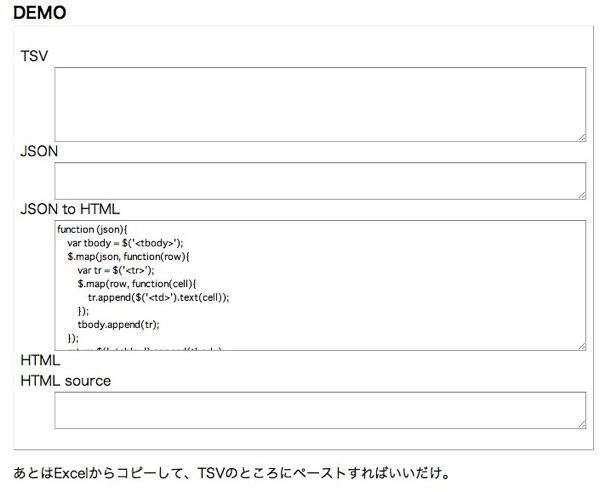 404 Blog Not Found javascript  めんどうな作業がわずか1キーストロークに ログラマーが知らないと一生後悔するブラウザーを使ったHTML生成