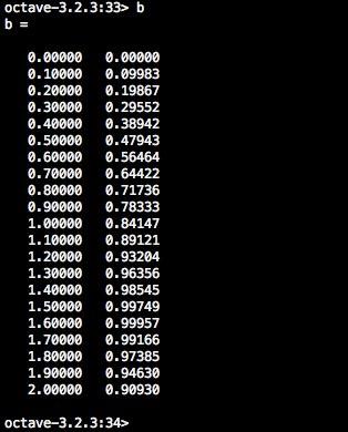 Rakkyoo  octave 3 2 3  100×40 3