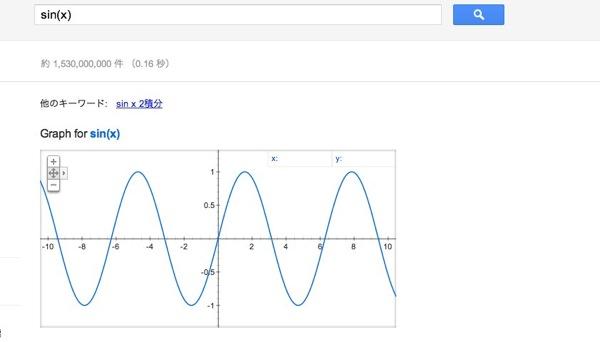 Sin x  Google 検索 1
