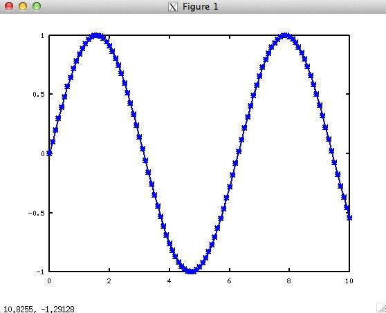 Figure 1 2